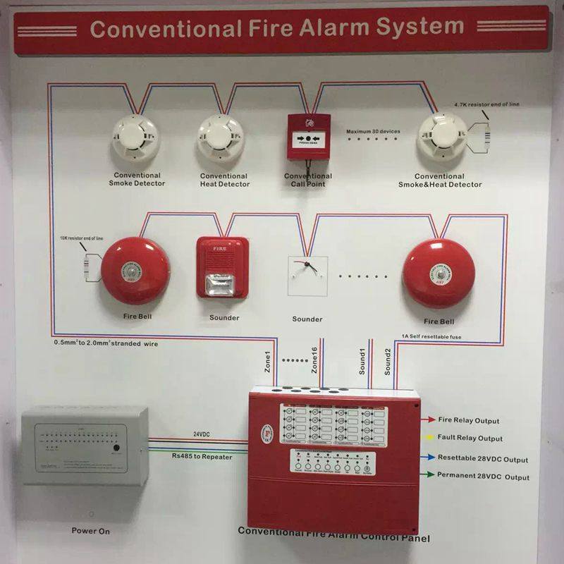 New Conventional Fire Alarm System Wiring Diagram Solution - Alarm system wiring diagram